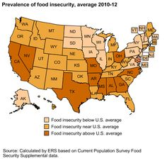 USDA ERS - Food Security in the U.S.: Key Statistics & Graphics