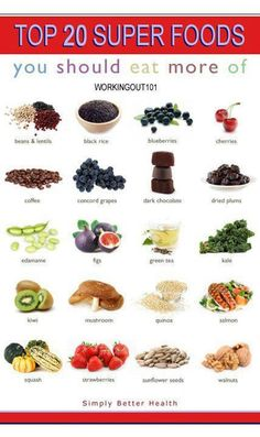 Superfoods you should definitely be eating more of   #superfoods