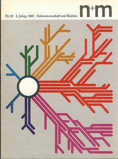 Erwin Poell – Naturwissenschaft und Medizin, Nr. 29, 1969