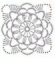 Crochet pattern...