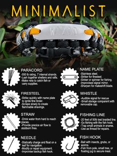 """The Minimalist's kit is compact enough that you won't even know it's there, but practical enough to contain the basics for fishing, trapping, navigation, lashing, and fire starting when you need it most. With the Firestorm Buckle on this bracelet and your own custom add-ons from the Components section, you'll really have something worth showing off."""