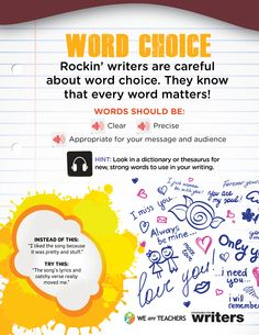 FREE Downloadable Mini Posters for the Six Traits of Writing