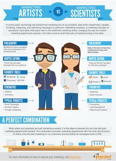 Infographic: Marketing-Scientists-vs-Marketing-Artists