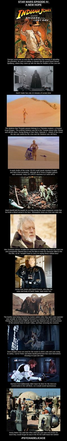 Star Wars Episode IV: A New Hope Facts