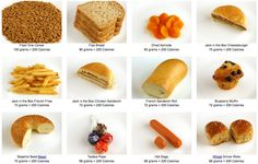 What 200 calories looks like....