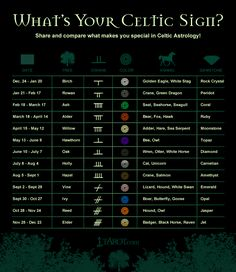 What's Your Celtic Astrology Sign? X
