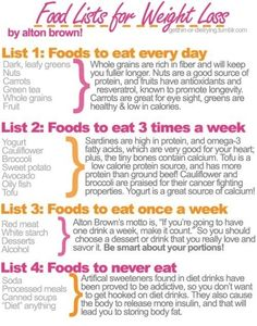 weight loss and food