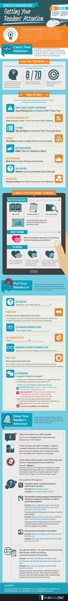 Great tips for your posts and headlines in this How to Write a Successful #Blog Post #Infographic