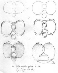 Knot Theory: Seifert's Algorithm