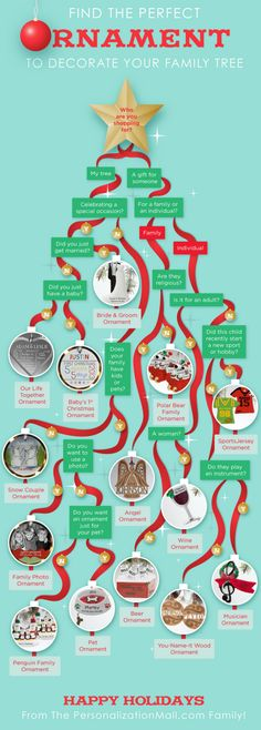 This is great! Find the perfect Personalized Christmas Ornament for everyone on your list (or your own family!) with this helpful gift guide! This site has TONS of beautiful and clever Christmas ornaments that you can personalize for free - you HAVE to check them out! #Christmas #GiftGuide #Ornament #PMall