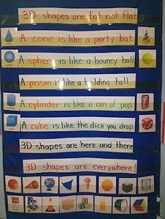 3d shape poem
