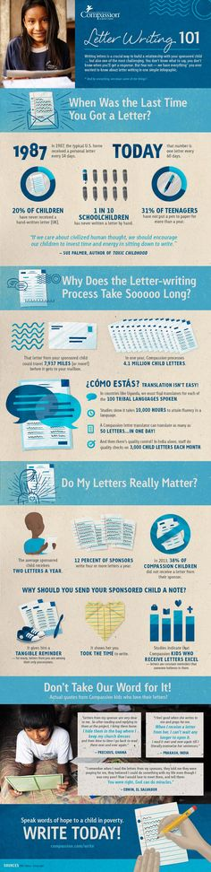 Letter Writing 101 - Writing letters is a crucial way to build a relationship with your sponsored child...but also one of the most challenging. This infographic has everything you need to know about letter writing with Compassion.