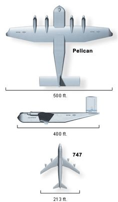 BOEING PELICAN COMPARISON WITH A BOEING 747