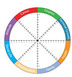 Wheel of Life - FREE download to print out for a group activity. - Simple yet powerful tool to help you identify the areas of your life that you have neglected and need to prioritise more in the future. It takes less than 10 minutes to complete.""
