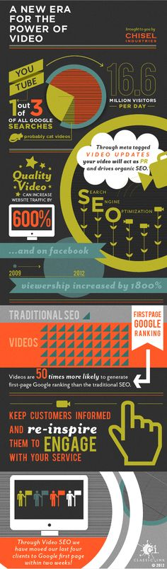 More info graphics, please! Internet Marketing Infographics courtesy  #PurposeAdvertising