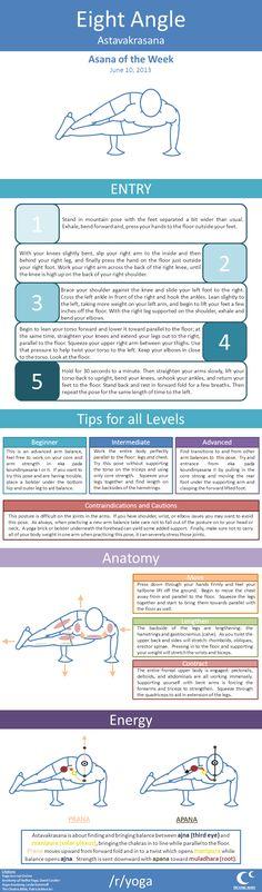 eight angle info graphic #yoga