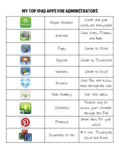 Top Apps for School Principals