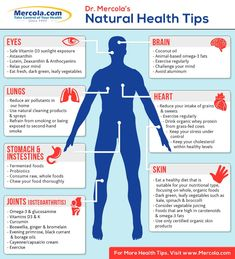 Health tips for healthy body parts.