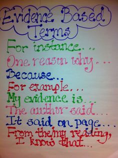 anchor chart evidence based terms