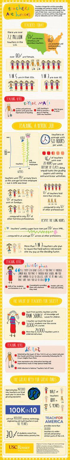 Teachers are Heroes.