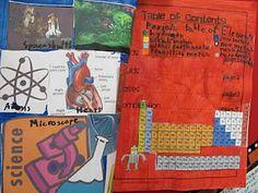 Solids. liquids & gasses lesson ideas and pdf documents