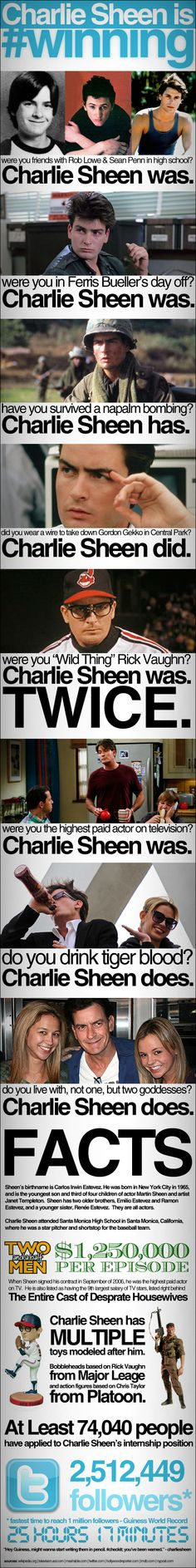 #Charlie Sheen.....seriously!