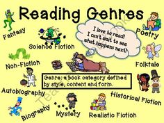 Literature Genre Posters! Enter for your chance to win 1 of 3.  Reading Genre Posters (12 pages) from Charming Corner's Collection on TeachersNotebook.com (Ends on on 10-4-2014)  Thank you for signing up to have a chance to win this giveaway. I am so excited to see who will be the lucky winners of this pack of Literature Genre Poster Pack!