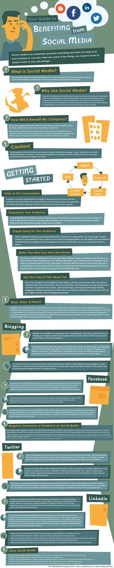 #Infographic: Your Guide to Benefiting from Social Media