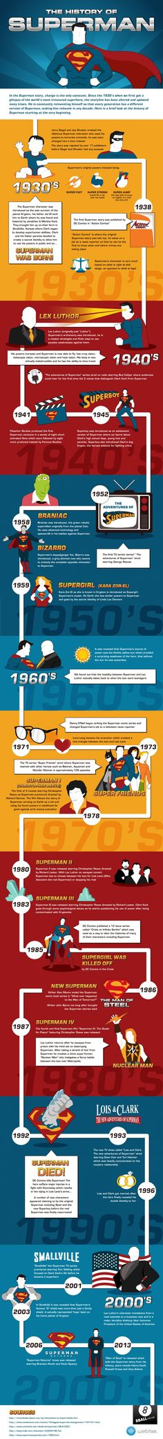 geek, super hero, histori, stuff, nerdi, superman, comic, infograph, superhero