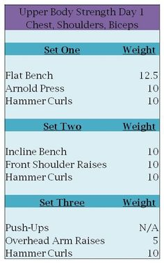 Upper Body Strength Training Day 1 via @Cassandra Herfindahl #fitfluential