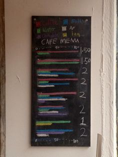 coffe nerd, east london, coffe shop, coffe menu, caffein coffe, cafe menu, coffee drinks, chart, coffe drink