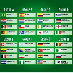 World Cup 2014....We are in the group of death!!!