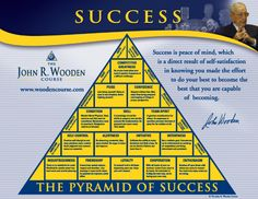 wooden success, wooden pyramid, success pyramid, buildings, foundation