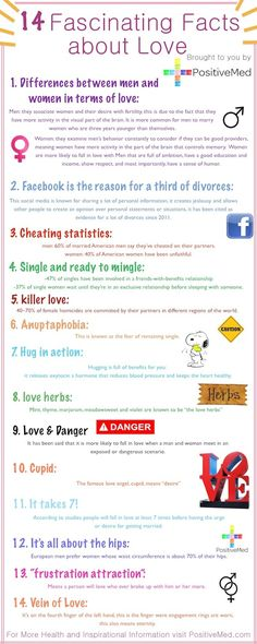 15 fascinating facts about love