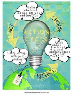5 Ways To Conserve Energy Explain
