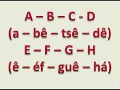 Das ABC-Lied auf Deutsch