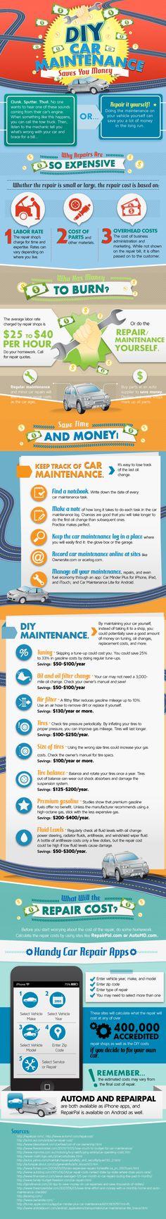 DIY car maintenance?