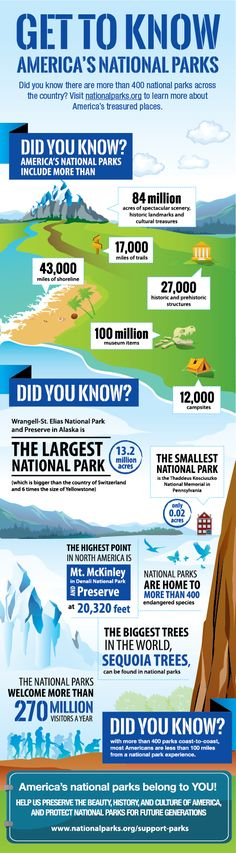 Did you know there are more than 400 national parks across the country? Visit nationalparks.org to learn more about America's treasured places. | via National Park Foundation #Infographic