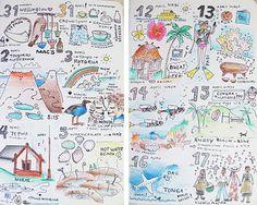 Travel diary by Sjoesjoe - New Zeland