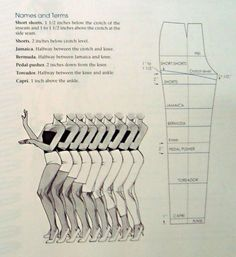 """Names"" for Pants / Trouser Lengths from the book: Patternmaking for Fashion Design by Helen Joseph-Armstrong."