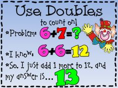 Math posters to help with addition & subtraction