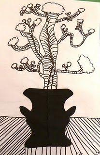 texas art teacher blog