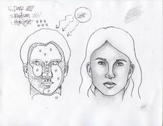 Adding Value to Your Faces drawing faces, drawing people, summer art, draw peopl, art class, fine art, art drawings, matthew fine, face art