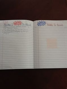 Cafe 1123: Reader's Notebooks