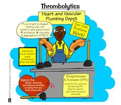 Thrombolytics - Streptokinase and Urokinase | Nursing Mnemonics and Tips