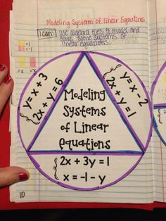 Interactive Notebook unit for Solving Linear Systems.