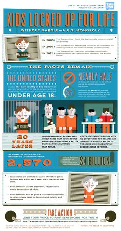 life-without-parole-a-juvenile-injustice-system-infographic