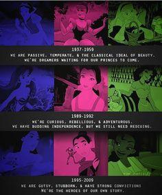 Evolving Disney Princesses.