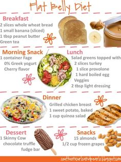 Flat Belly Diet. After 7 day cleanse maybe