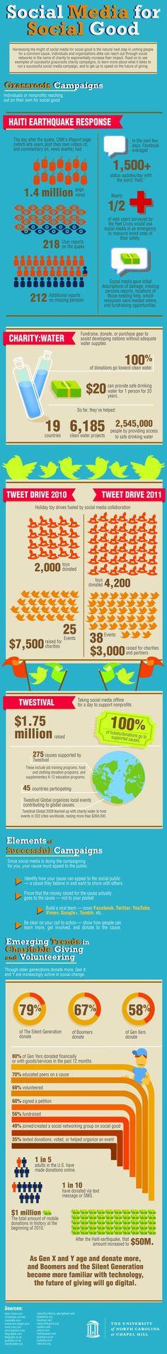 Social Media for Social Good [INFOGRAPHIC]